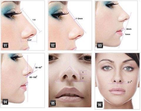 Sửa mũi tốt hay xấu