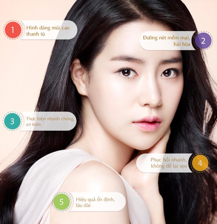 Nâng mũi S Line đẹp tự nhiên với công nghệ chuẩn Hàn - Ảnh 4