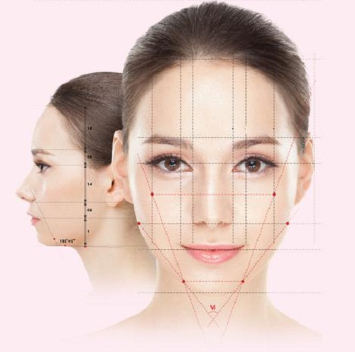Quá trình phẫu thuật gọt mặt