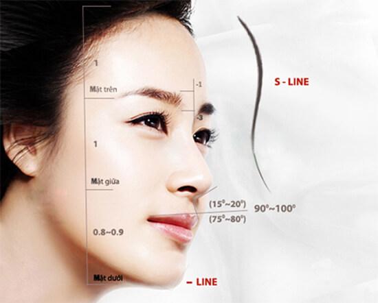 s line rhinoplasty