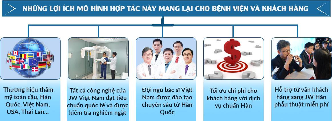 benh-vien-tham-my-5-sao-chuan-han-dau-tien-dat-iso-90012008-24