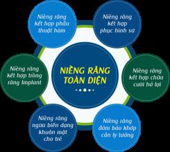 nieng-rang-toan-dien