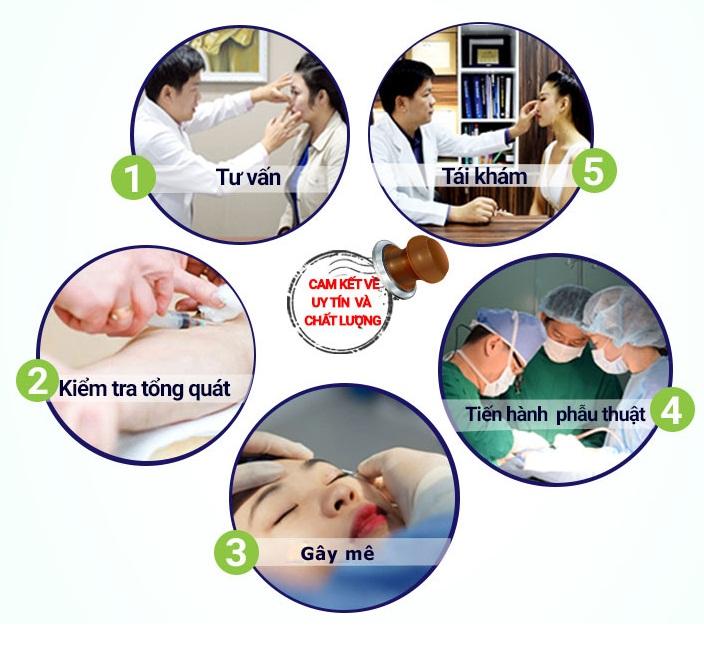 Nâng mũi cấu trúc giá bao nhiêu tại bệnh viện chuẩn Hàn - Ảnh 6