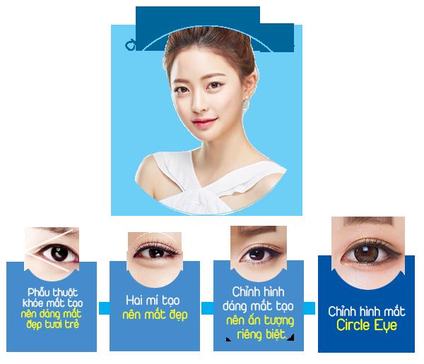 Thẩm mỹ mắt Circle eye - Ảnh 2