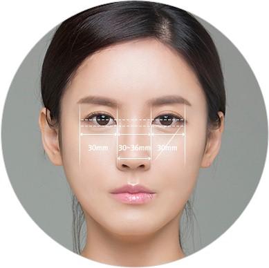 tỉ lệ của đôi mắt