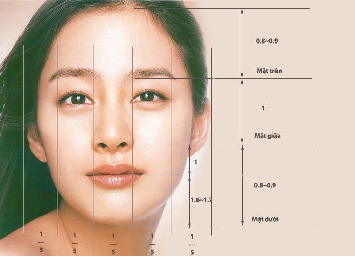 Hiểu đúng và đủ về gương mặt trái xoan - Ảnh 2