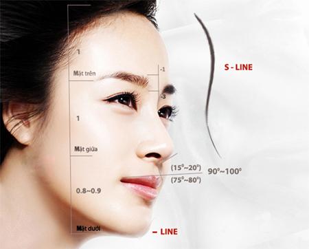 Nâng mũi bọc sụn khác nâng mũi s line như thế nào-hình 2