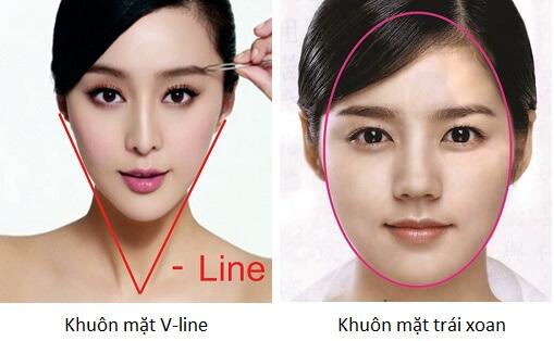 Phẫu thuật khuôn mặt – Bí quyết cho vẻ ngoài ấn tượng - Ảnh 2