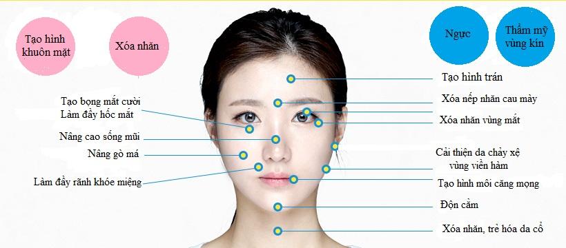 Trẻ hóa bằng chất làm đầy cho gương mặt căng tròn quyến rũ - Ảnh 3
