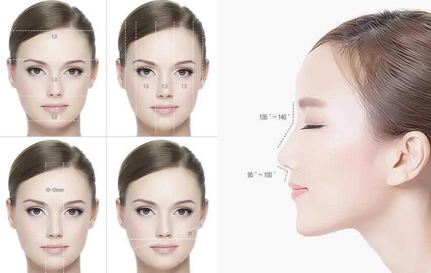 Phẫu thuật nâng mũi bằng sụn tự thân có tốt không-hình 2