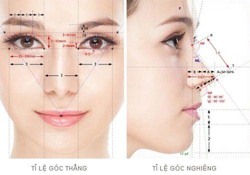 Thẩm mỹ mắt ở đâu đẹp - 3 Loại hình thẩm mỹ mắt nhiều người ưa chuộng - Ảnh 3