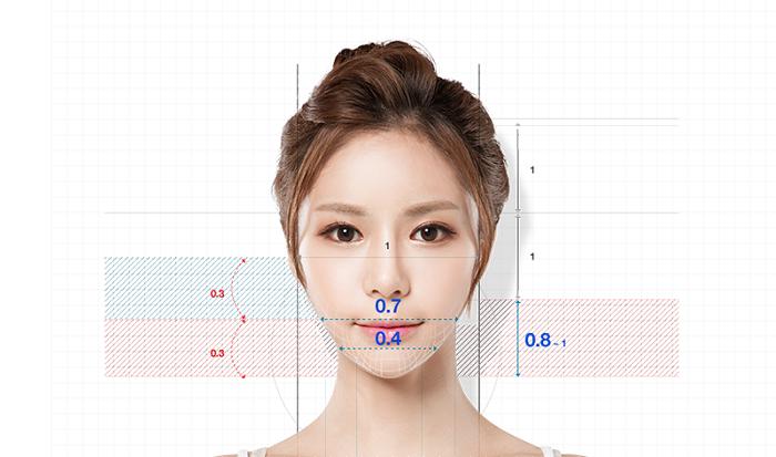 Sửa mũi có ảnh hưởng đến tướng số không-hình 2