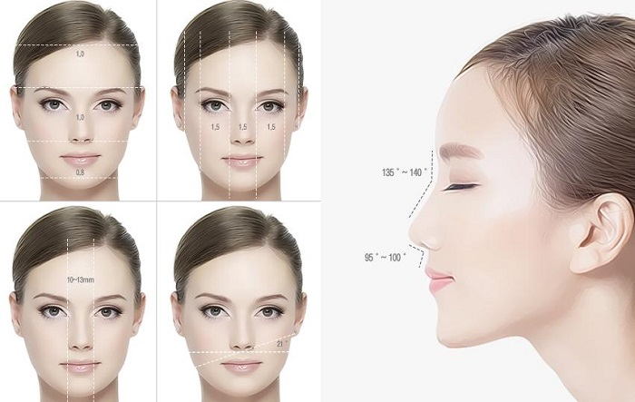 Sửa mũi có ảnh hưởng đến tướng số không-hình 3