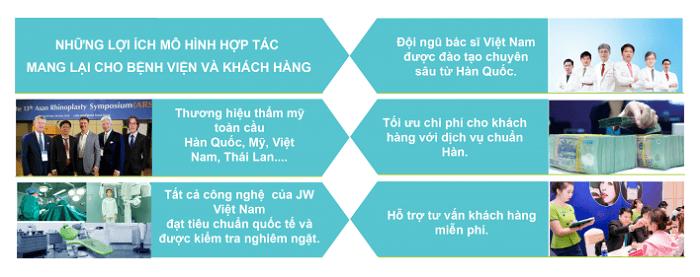 nang-mui-o-dau-dep-nhat-sai-gon-5