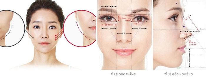 Mặt V line là gì? Làm cách nào để có khuôn mặt V line đẹp tự nhiên_2