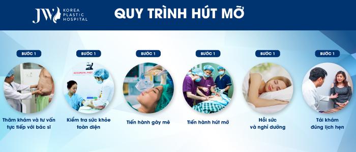 hut-mo-o-dau-an-toan-quy-trinh-hut-mo-chuan-bo-y-te-4