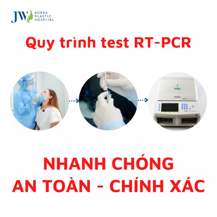 Quy trình xét nghiệm PRC