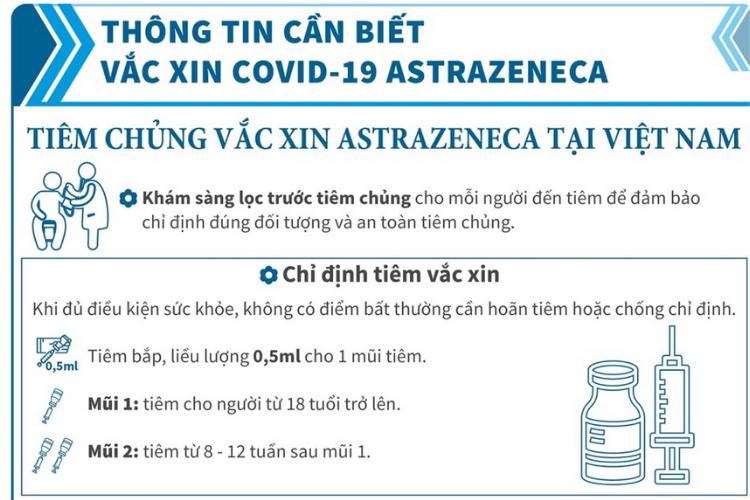 tiem-vaccine